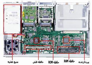 عناصر اصلی داخلی روتر 2600
