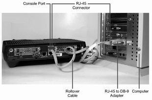 اتصال روتر به کامپیوتر