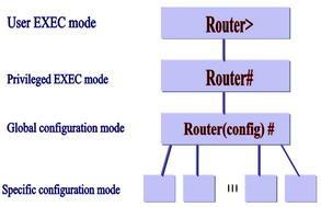[تصویر: RouterbasicConfig-1.jpg]