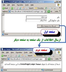 نحوه انتقال اطلاعات از يك صفحه به صفحه ديگر