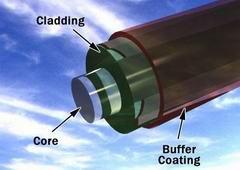 فیبرنوری چگونه کار می کند؟  http://www.academist.net